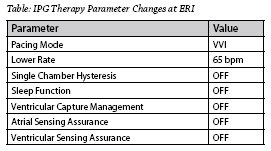 IPG Therapy Parameter Changes at ERI